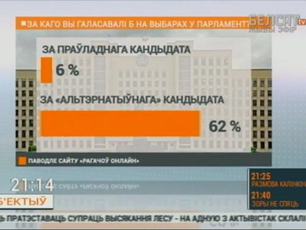 """Видеорепортаж """"Белсат-ТВ"""": Рогачев поглотила коррупция, «откаты», взятки и тотальный развал экономики города"""
