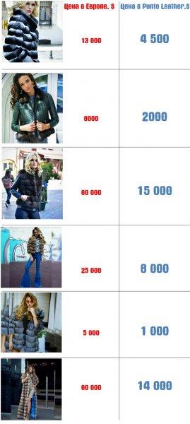 Специалисты Punto Group знают, как покупать брендовую вещь на 400% дешевле, чем в бутиках Парижа