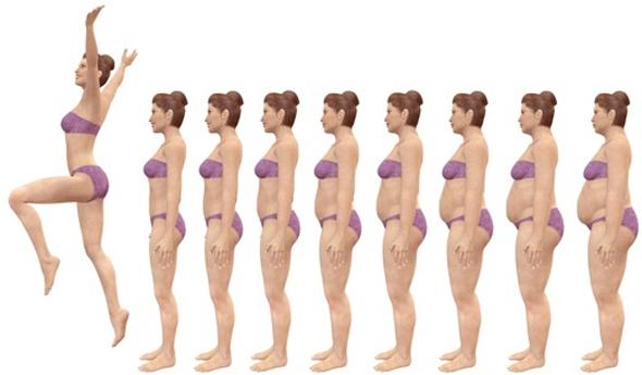 Учёные рассказали, как правильное питание и образ жизни помогает быстро похудеть