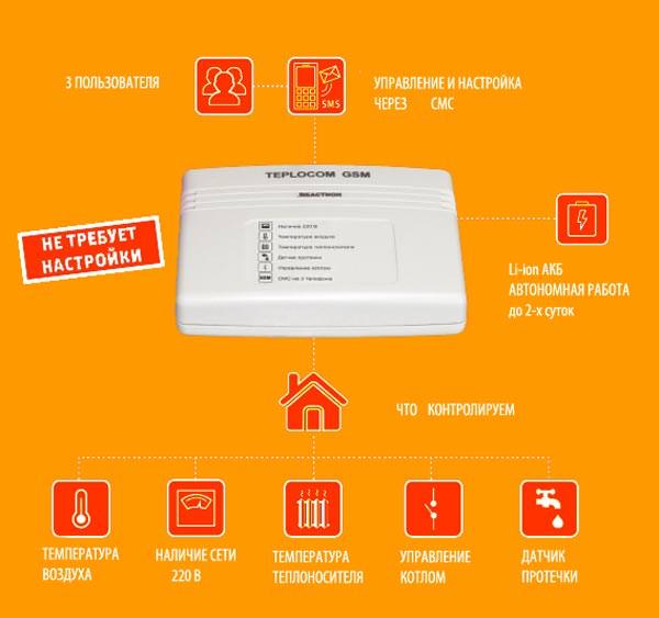 «Умный Дом»: Что эта за система, и как она работает?