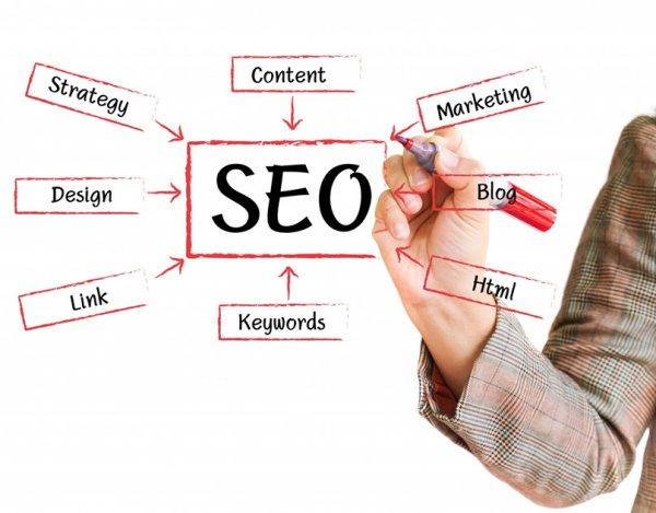 Как быстро и эффективно продвинуть свой сайт в поисковых системах?