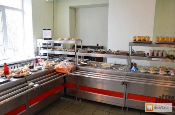 Оборудование для пунктов питания
