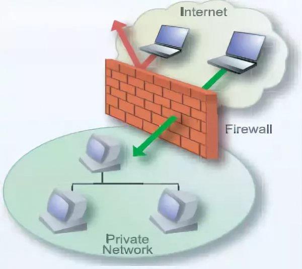 Защити свой трафик с помощью VPN